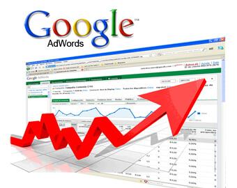 tongquan-google-adwords1